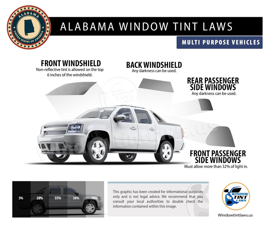 tint laws in alabama
