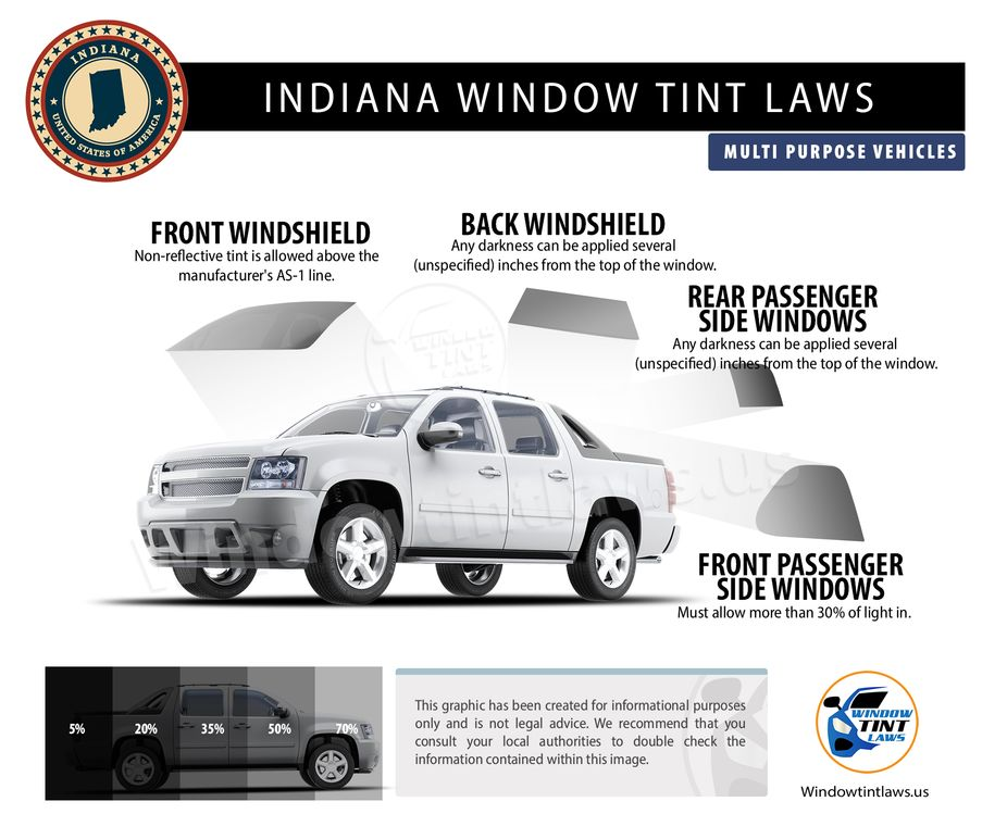 tint laws in indiana