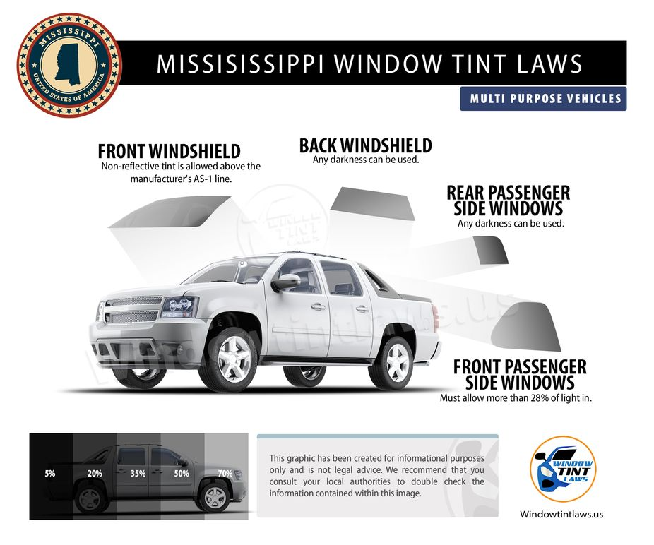 tint laws in mississippi