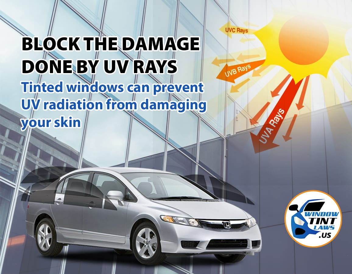 7 MUST KNOW Benefits Of Tinted Windows For Your Car