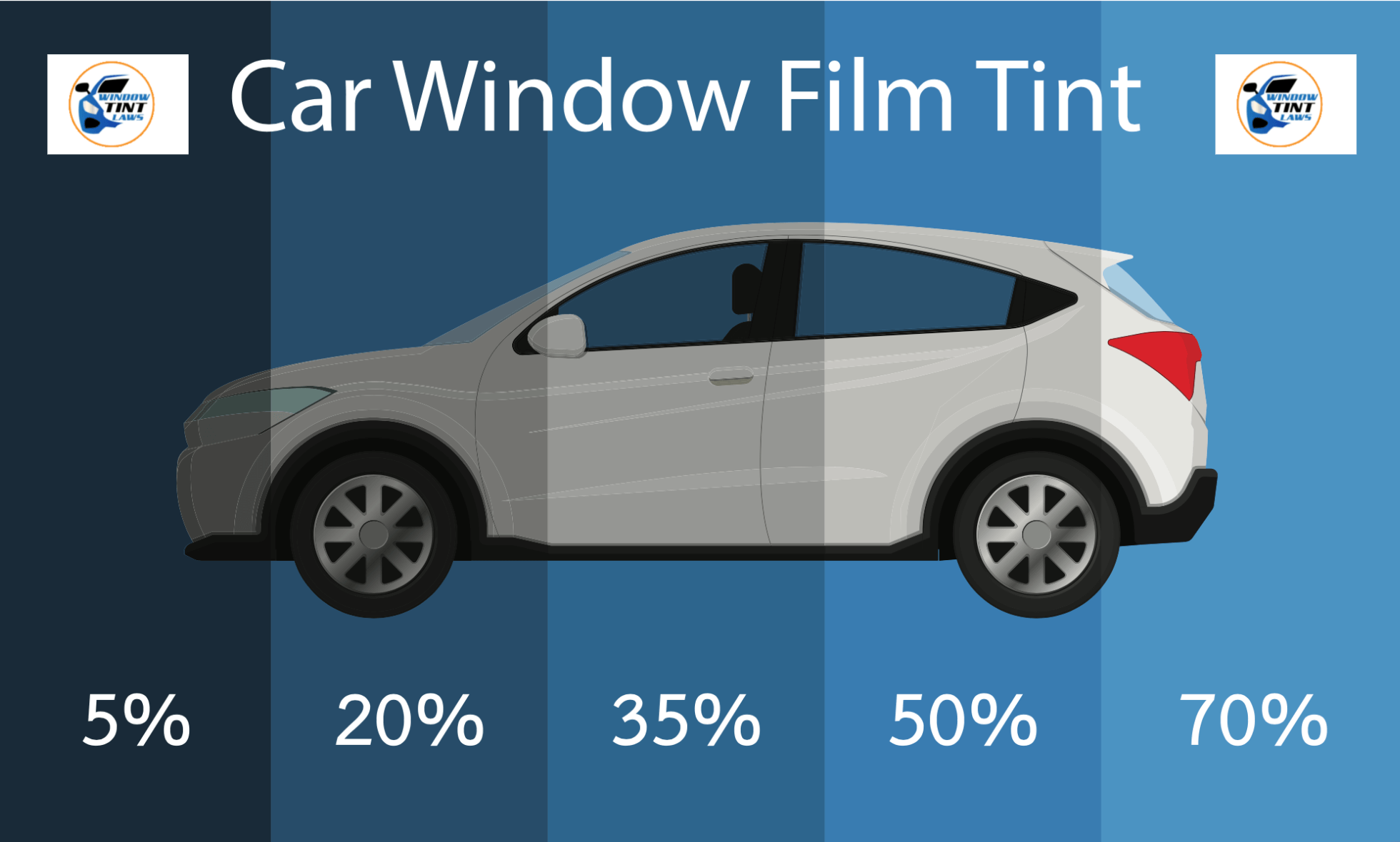 window tint laws in every state